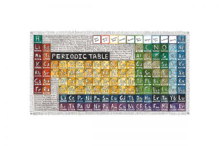 PeriodicTable-Text-Proportioned